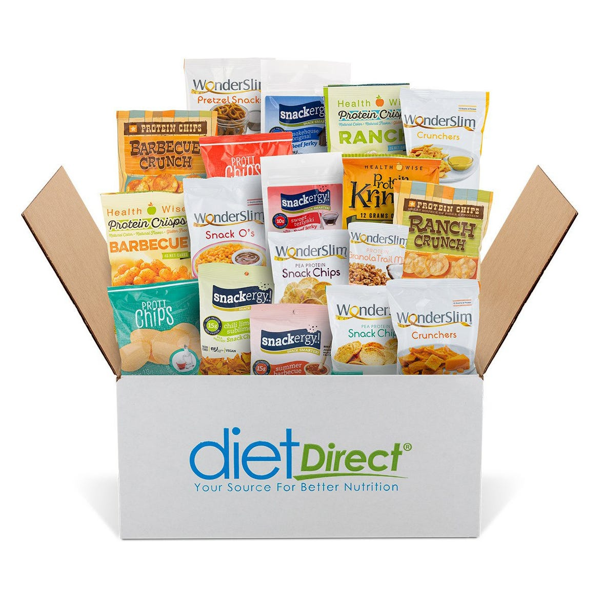 High Protein Snacks Variety Box (30 Ct)  High Protein Chips  Pretzels  Crisps  Jerky And More